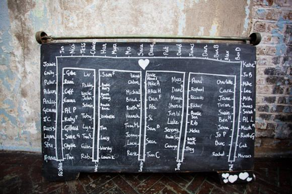 Nice touches, Simple cool table plan idea - drawn on blackboard